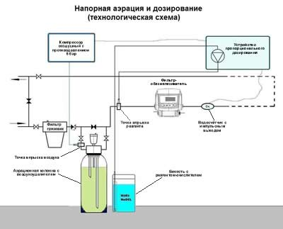 """"""",""""www.aquafreshsystems.ru"""